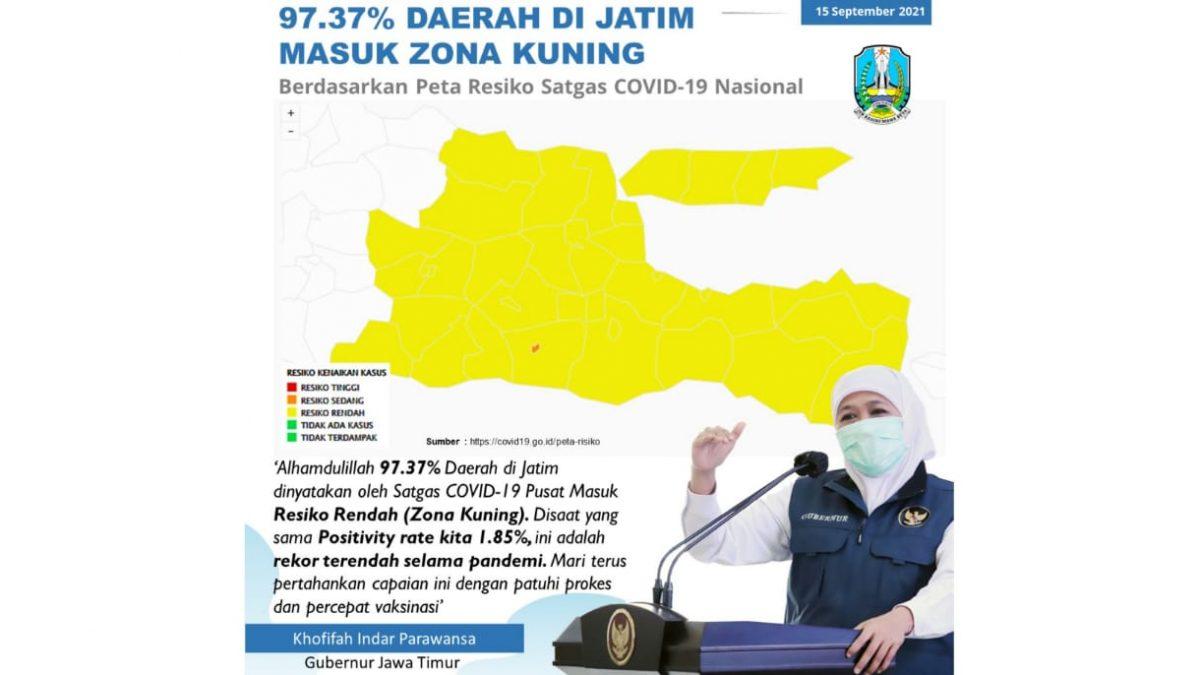 Khofifah bersyukur 97,37% daerah di Jatim masuk zona kuning, positivity rate 1,85%
